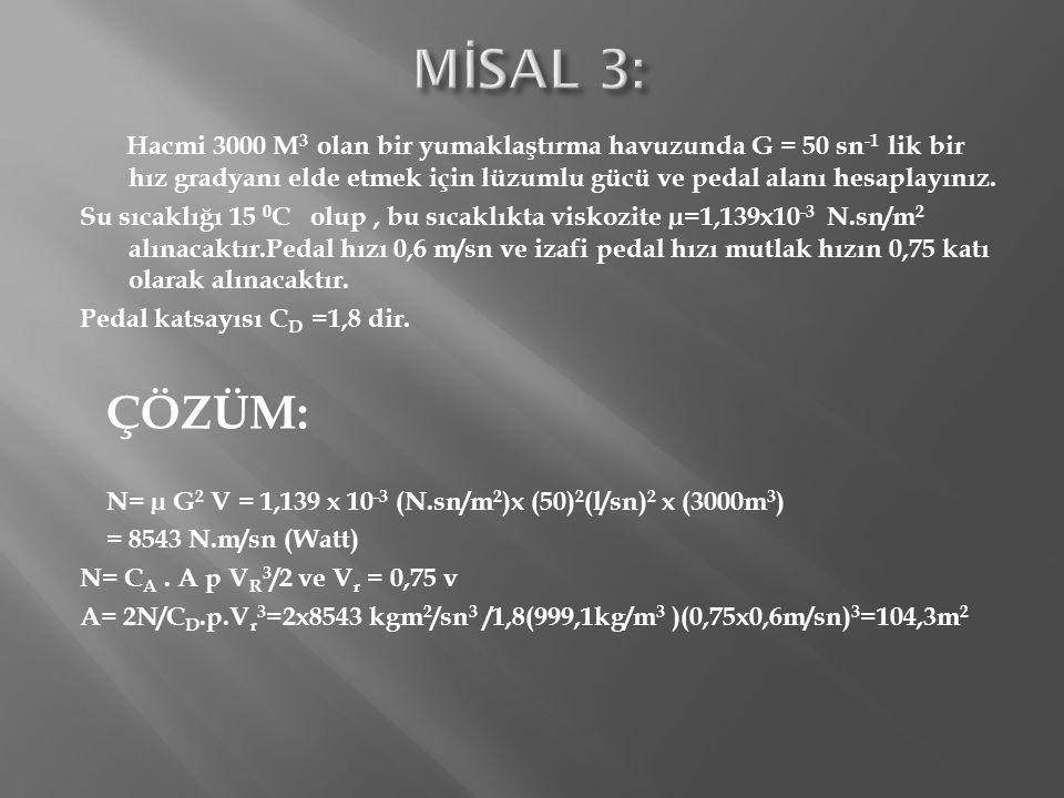 MİSAL 3: