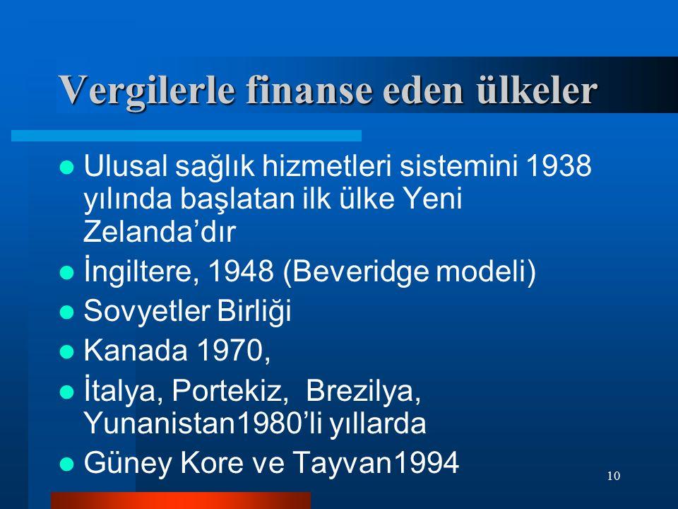 Vergilerle finanse eden ülkeler