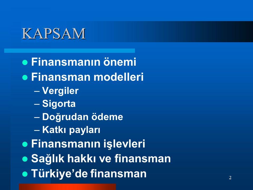 KAPSAM Finansmanın önemi Finansman modelleri Finansmanın işlevleri