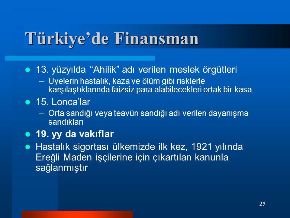 Türkiye'de Finansman 13. yüzyılda Ahilik adı verilen meslek örgütleri.