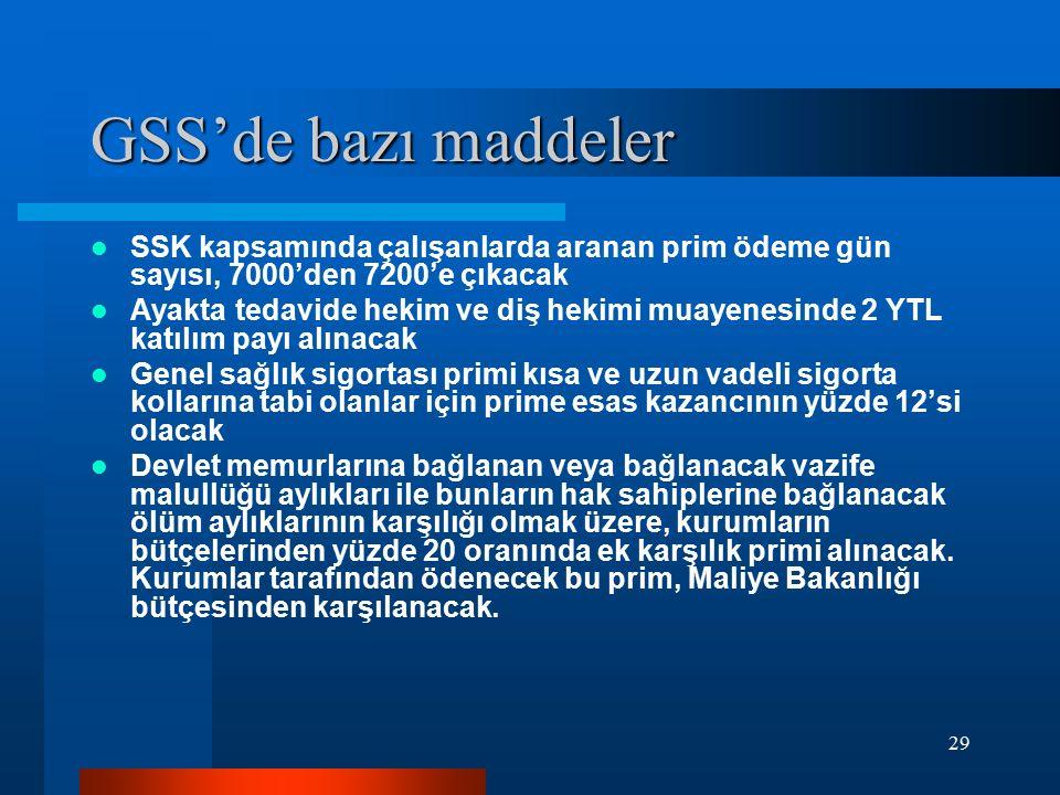 GSS'de bazı maddeler SSK kapsamında çalışanlarda aranan prim ödeme gün sayısı, 7000'den 7200'e çıkacak.