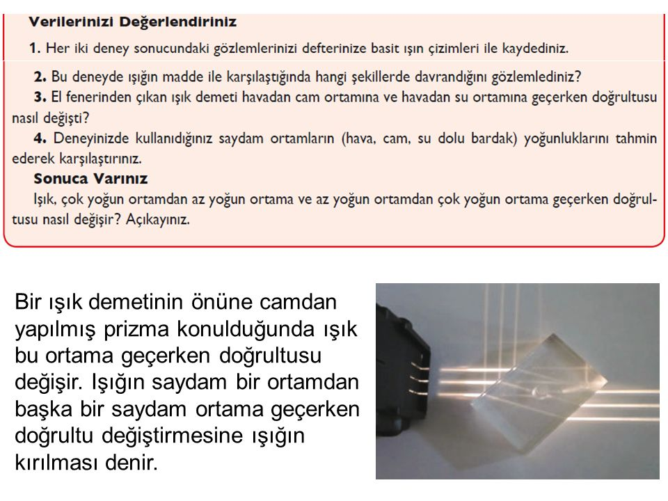Bir ışık demetinin önüne camdan yapılmış prizma konulduğunda ışık bu ortama geçerken doğrultusu değişir.