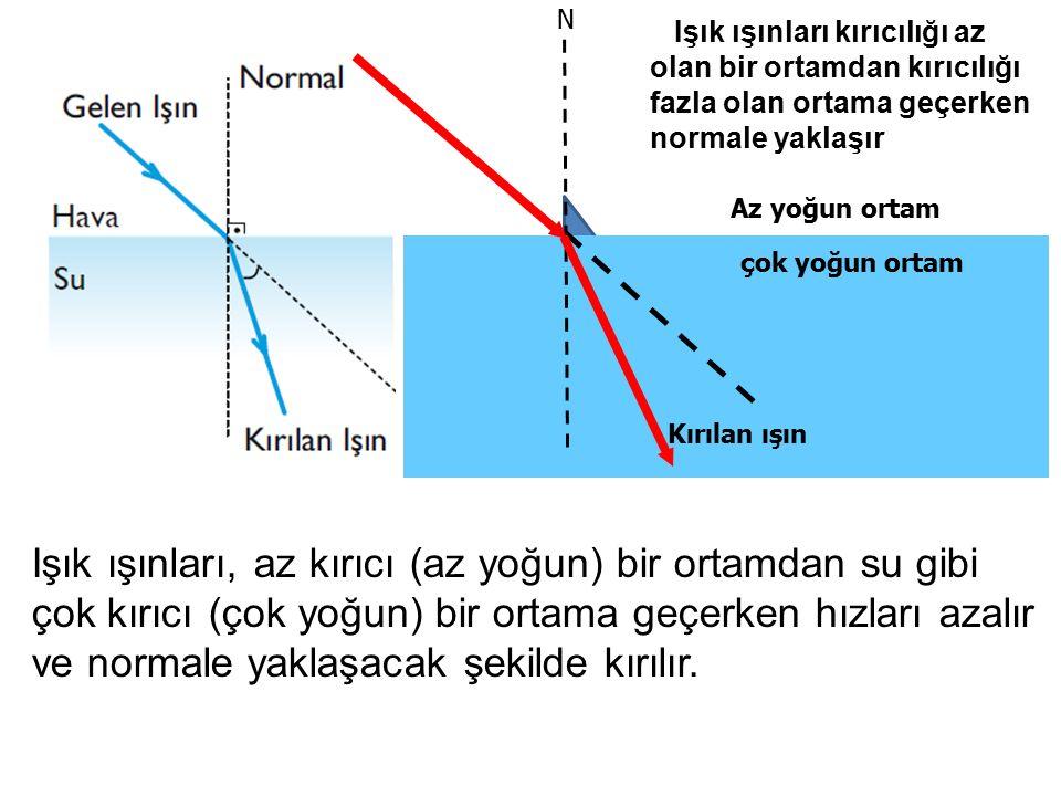N Işık ışınları kırıcılığı az olan bir ortamdan kırıcılığı fazla olan ortama geçerken normale yaklaşır.