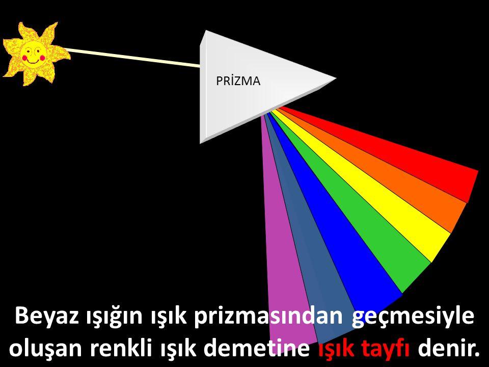 PRİZMA Beyaz ışık.