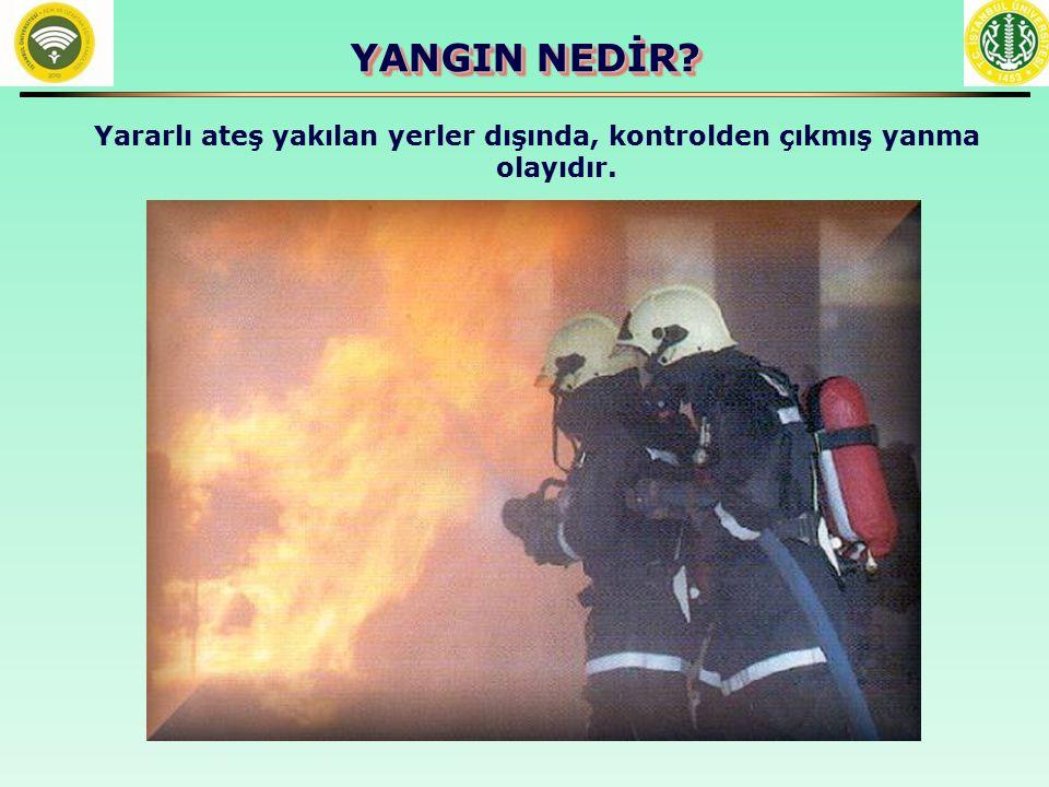 Yararlı ateş yakılan yerler dışında, kontrolden çıkmış yanma olayıdır.