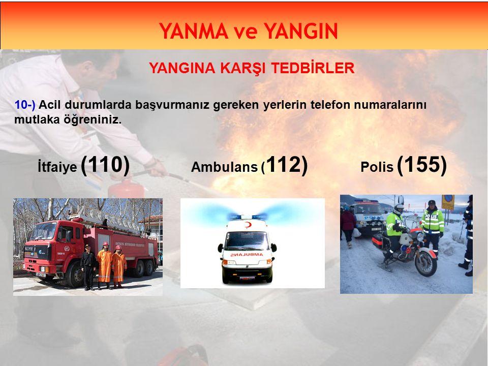 YANMA ve YANGIN YANGINA KARŞI TEDBİRLER İtfaiye (110) Ambulans (112)