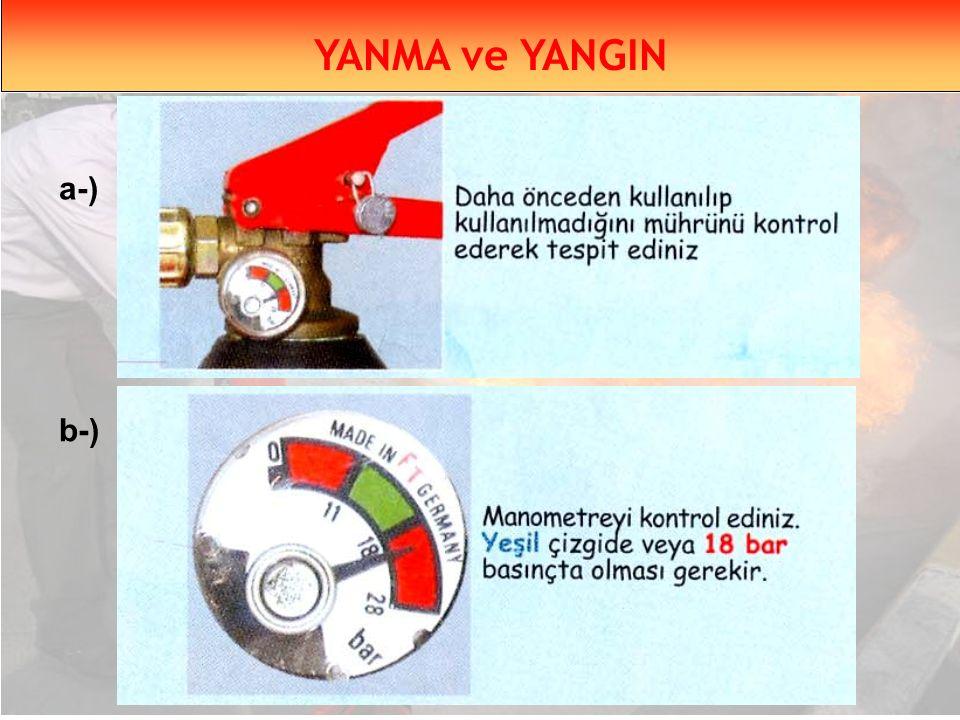 YANMA ve YANGIN a-) b-)