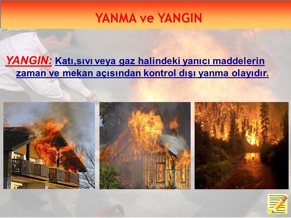 YANMA ve YANGIN YANGIN: Katı,sıvı veya gaz halindeki yanıcı maddelerin zaman ve mekan açısından kontrol dışı yanma olayıdır.