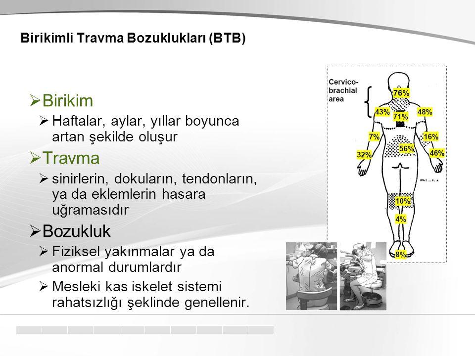Birikimli Travma Bozuklukları (BTB)