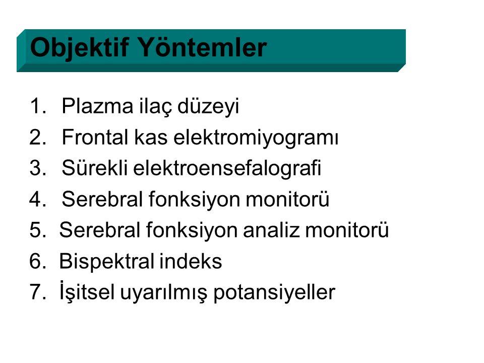 Objektif Yöntemler Plazma ilaç düzeyi Frontal kas elektromiyogramı