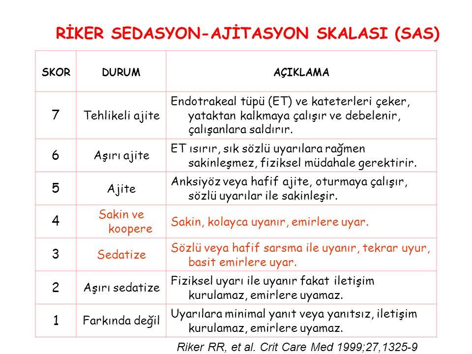RİKER SEDASYON-AJİTASYON SKALASI (SAS)