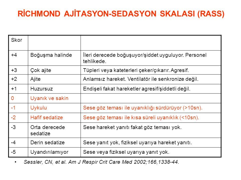 RİCHMOND AJİTASYON-SEDASYON SKALASI (RASS)