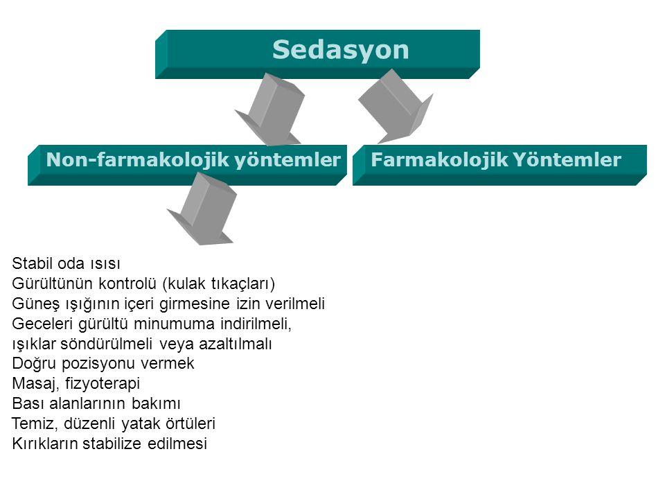 Sedasyon Non-farmakolojik yöntemler Farmakolojik Yöntemler