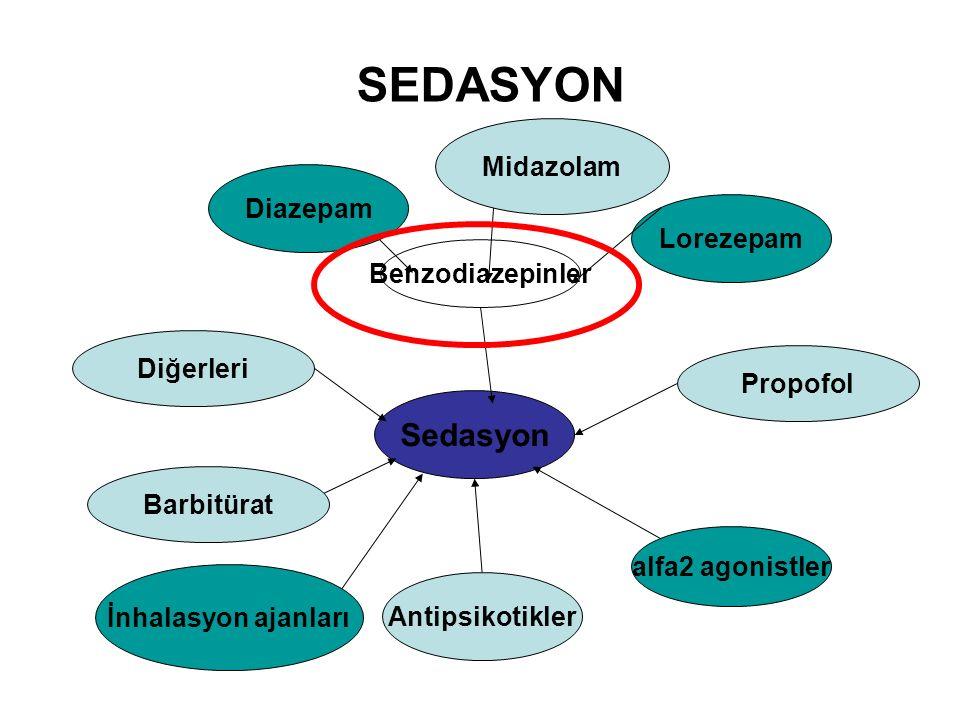 SEDASYON Sedasyon Midazolam Diazepam Lorezepam Benzodiazepinler