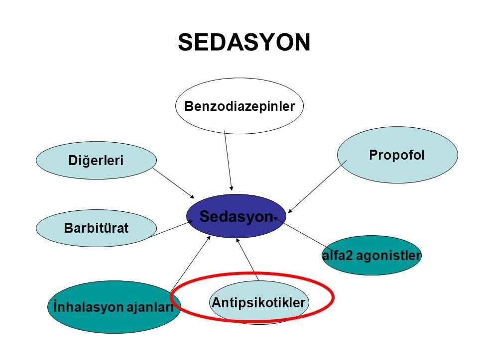 SEDASYON Sedasyon Benzodiazepinler Propofol Diğerleri Barbitürat