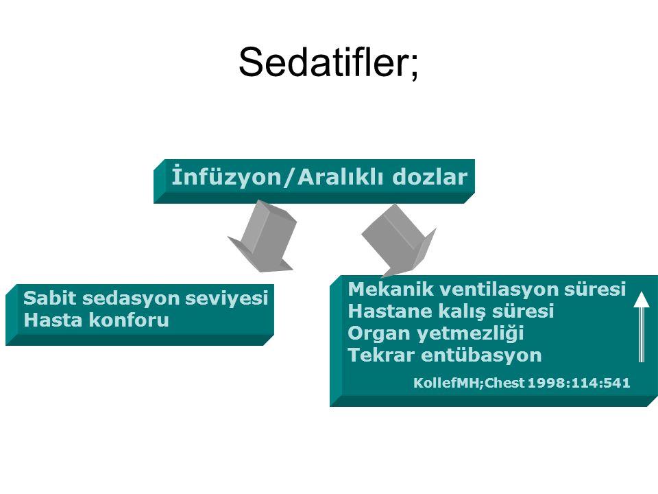 Sedatifler; İnfüzyon/Aralıklı dozlar KollefMH;Chest 1998:114:541