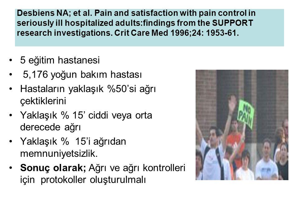 Hastaların yaklaşık %50'si ağrı çektiklerini