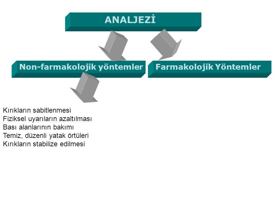 ANALJEZİ Non-farmakolojik yöntemler Farmakolojik Yöntemler