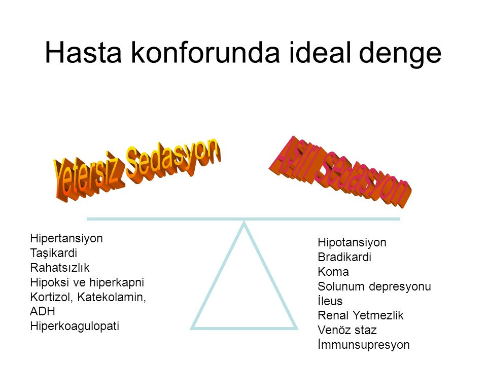 Hasta konforunda ideal denge