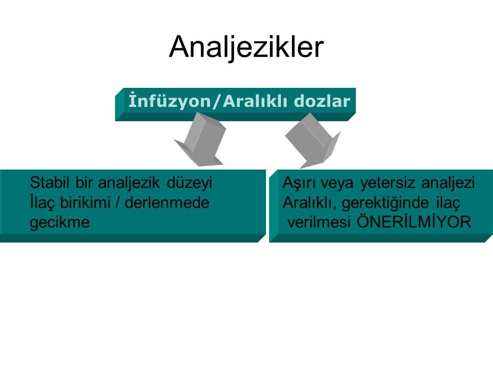 Analjezikler İnfüzyon/Aralıklı dozlar Stabil bir analjezik düzeyi