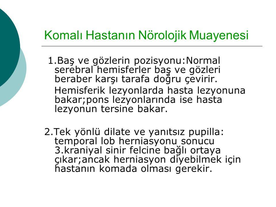 Komalı Hastanın Nörolojik Muayenesi