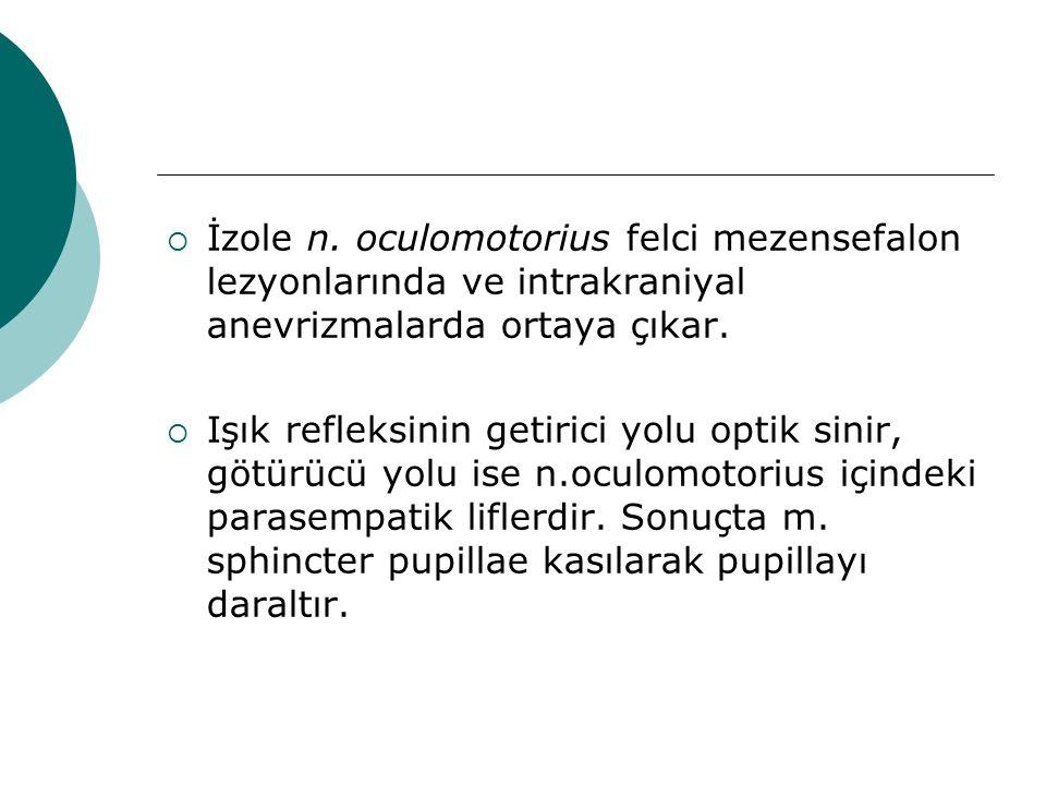 İzole n. oculomotorius felci mezensefalon lezyonlarında ve intrakraniyal anevrizmalarda ortaya çıkar.