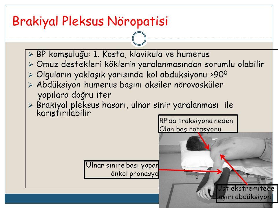 Brakiyal Pleksus Nöropatisi