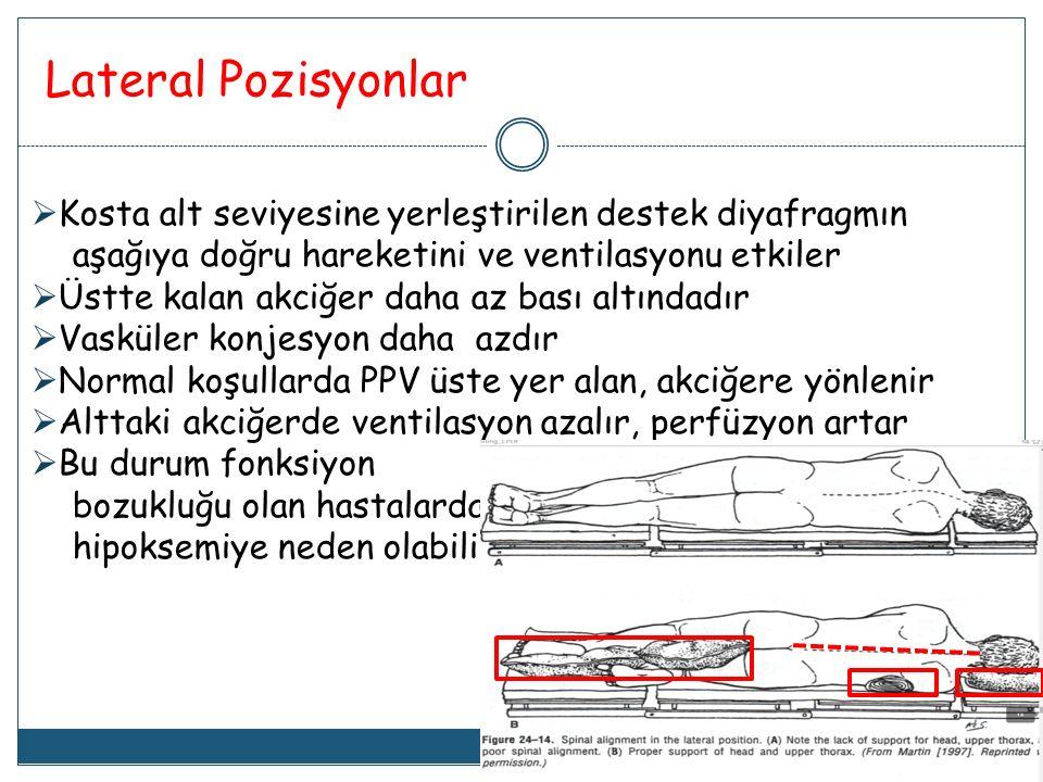 Lateral Pozisyonlar Kosta alt seviyesine yerleştirilen destek diyafragmın. aşağıya doğru hareketini ve ventilasyonu etkiler.