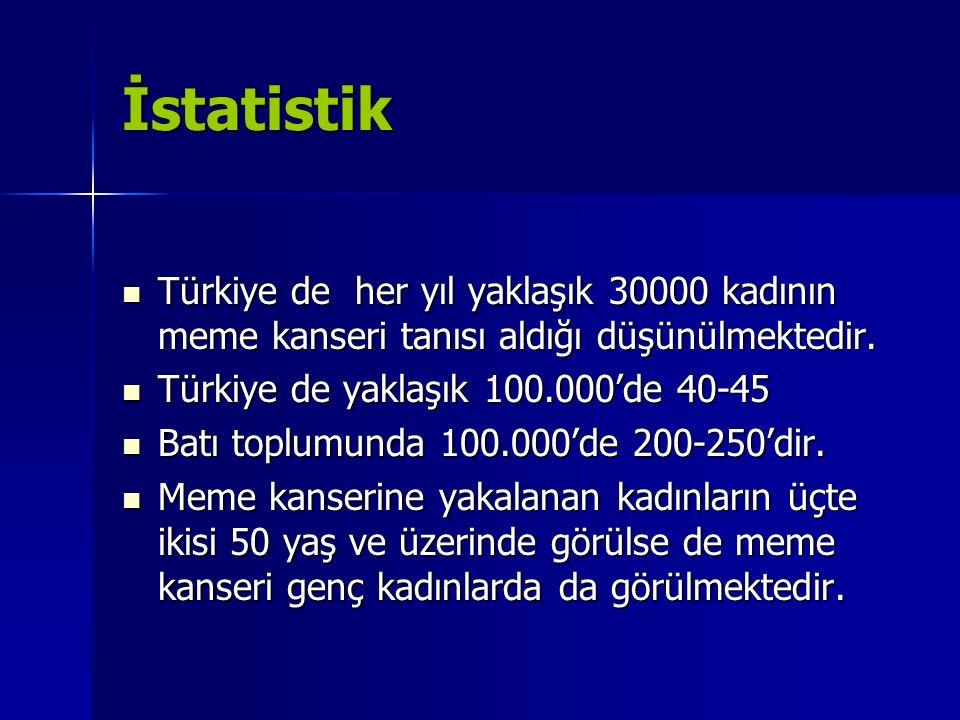 İstatistik Türkiye de her yıl yaklaşık 30000 kadının meme kanseri tanısı aldığı düşünülmektedir. Türkiye de yaklaşık 100.000'de 40-45.
