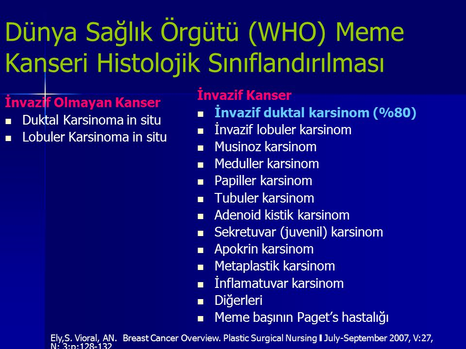 Dünya Sağlık Örgütü (WHO) Meme Kanseri Histolojik Sınıflandırılması