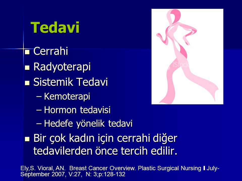 Tedavi Cerrahi Radyoterapi Sistemik Tedavi
