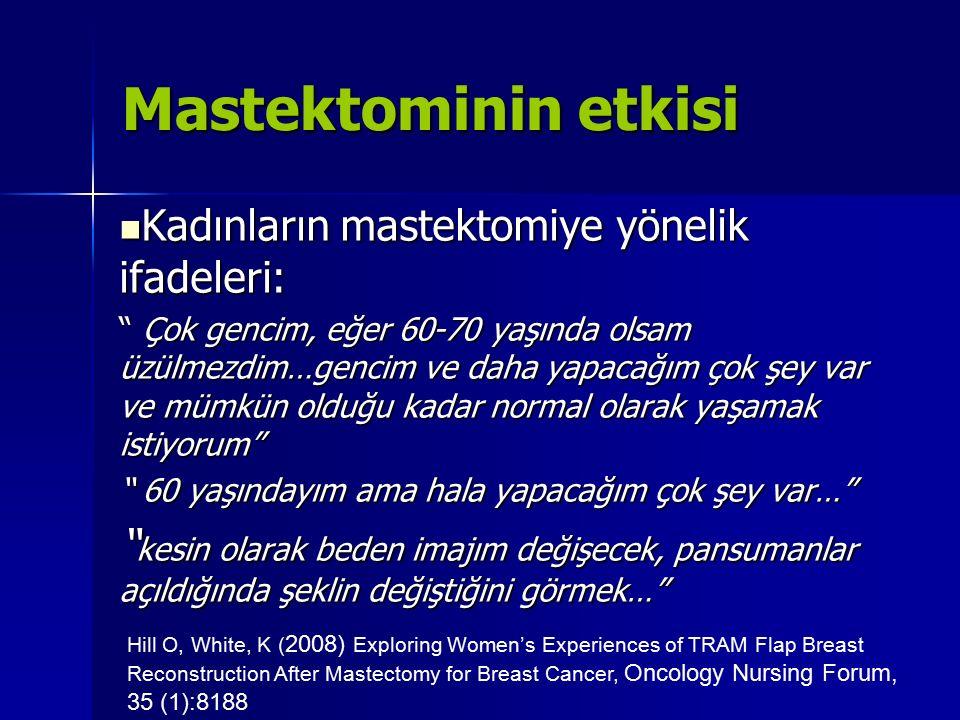 Mastektominin etkisi Kadınların mastektomiye yönelik ifadeleri: