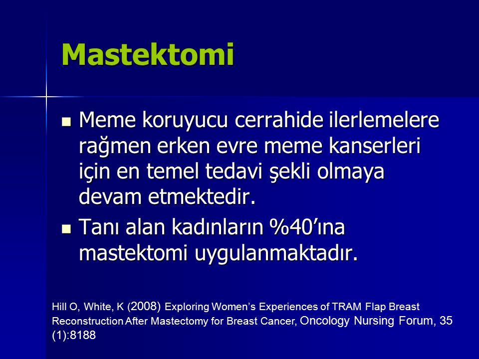 Mastektomi Meme koruyucu cerrahide ilerlemelere rağmen erken evre meme kanserleri için en temel tedavi şekli olmaya devam etmektedir.