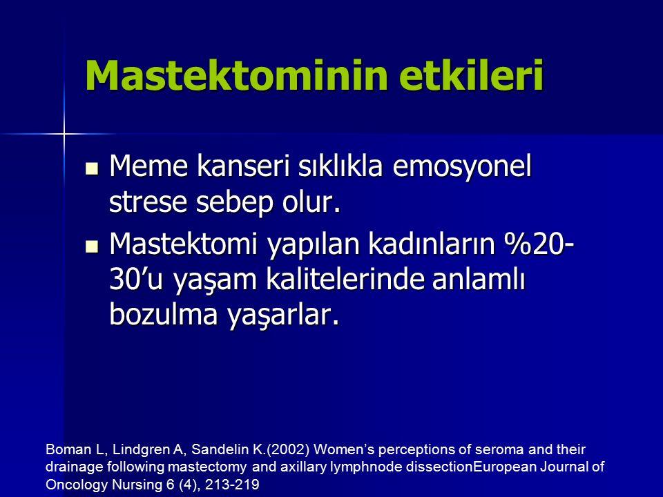Mastektominin etkileri