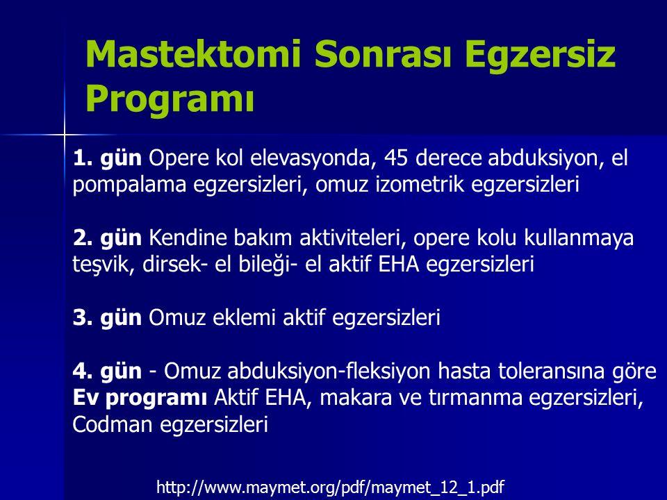 Mastektomi Sonrası Egzersiz Programı