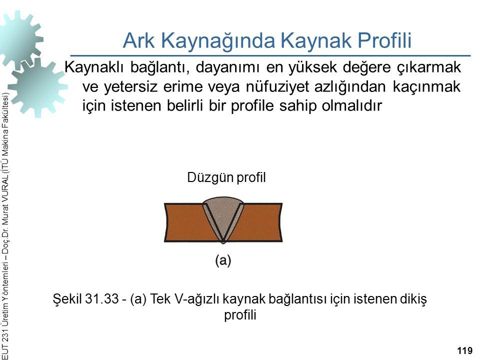 Ark Kaynağında Kaynak Profili
