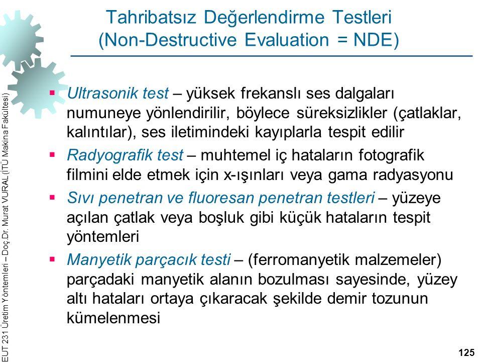 Tahribatsız Değerlendirme Testleri (Non-Destructive Evaluation = NDE)