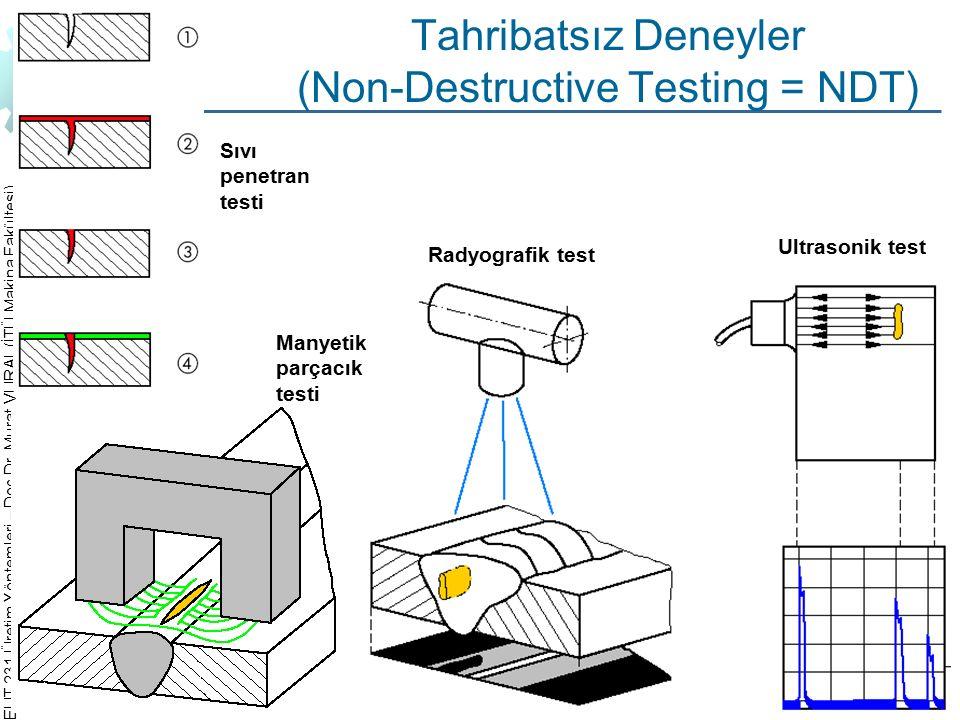 Tahribatsız Deneyler (Non-Destructive Testing = NDT)