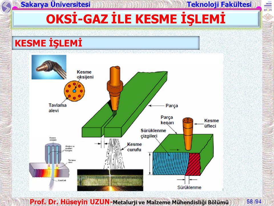OKSİ-GAZ İLE KESME İŞLEMİ