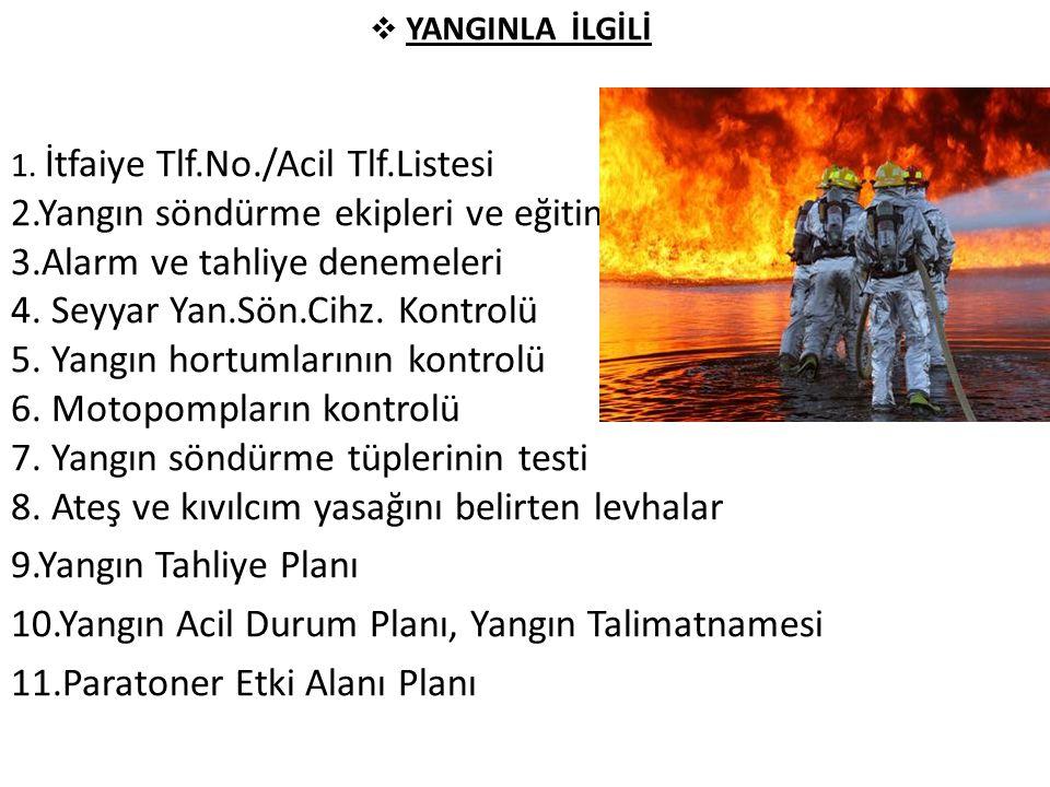 10.Yangın Acil Durum Planı, Yangın Talimatnamesi