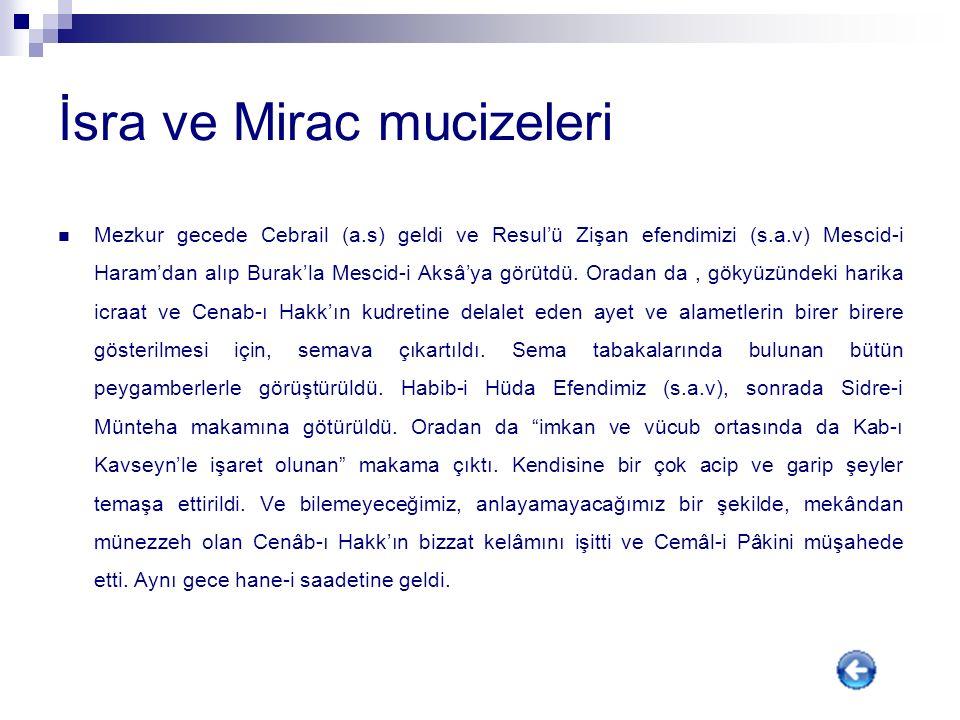 İsra ve Mirac mucizeleri