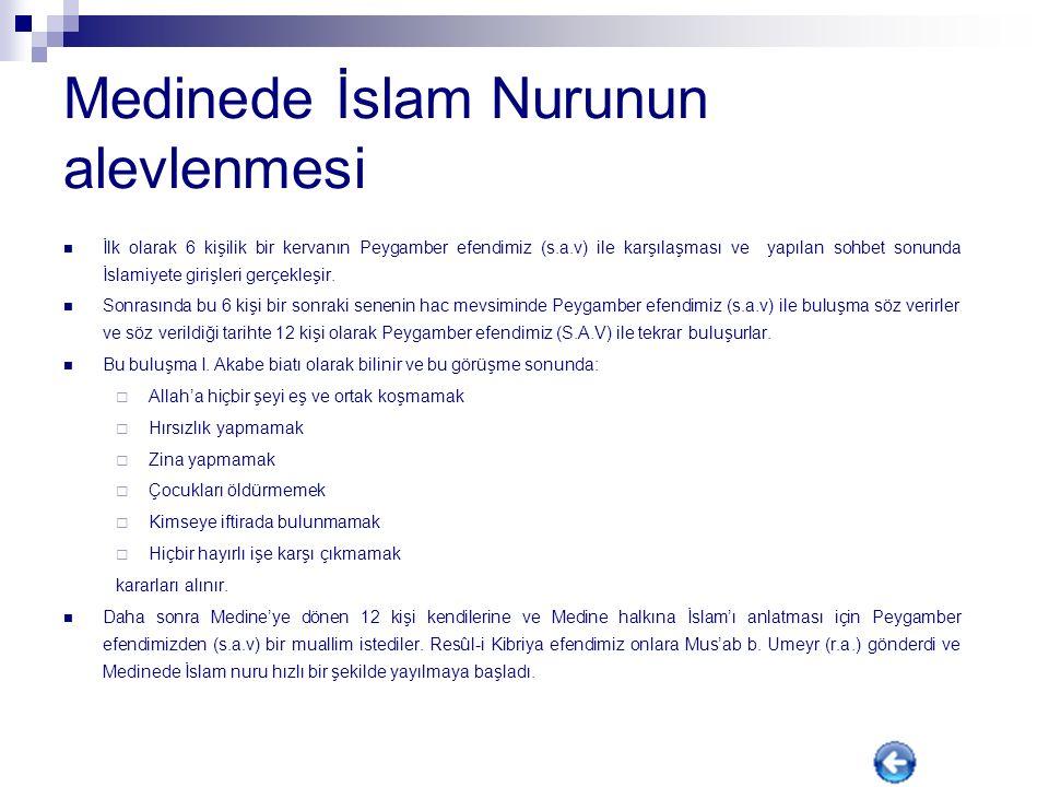 Medinede İslam Nurunun alevlenmesi