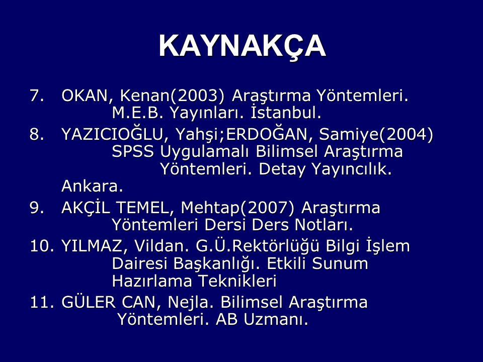 KAYNAKÇA OKAN, Kenan(2003) Araştırma Yöntemleri. M.E.B. Yayınları. İstanbul.