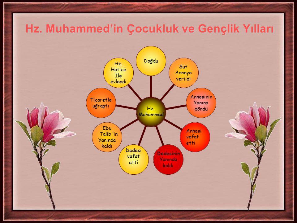 Hz. Muhammed'in Çocukluk ve Gençlik Yılları