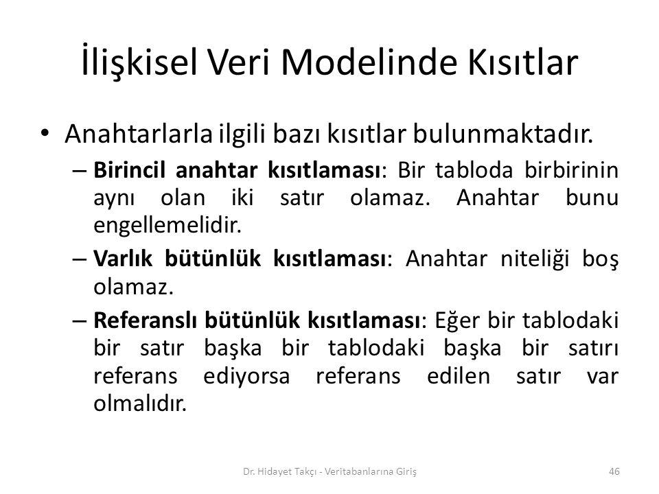 İlişkisel Veri Modelinde Kısıtlar