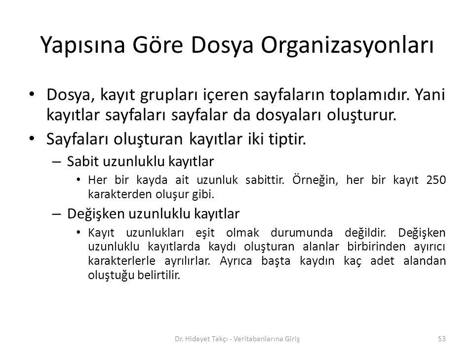 Yapısına Göre Dosya Organizasyonları
