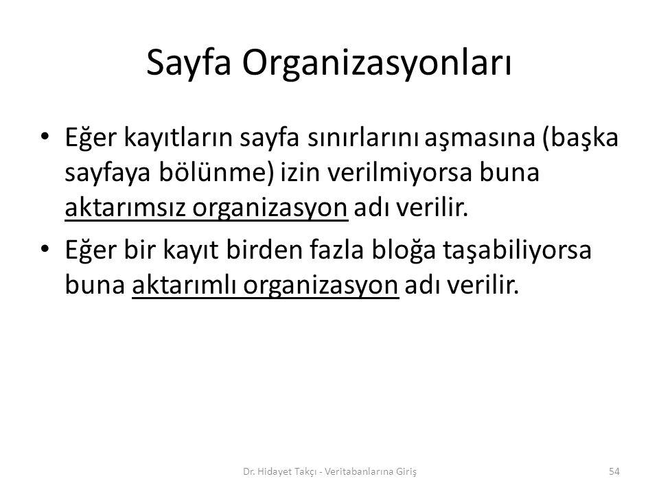 Sayfa Organizasyonları