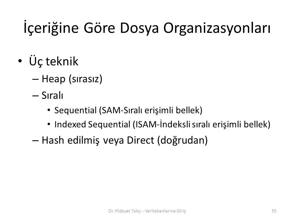 İçeriğine Göre Dosya Organizasyonları