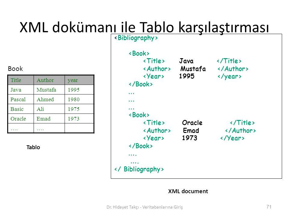 XML dokümanı ile Tablo karşılaştırması