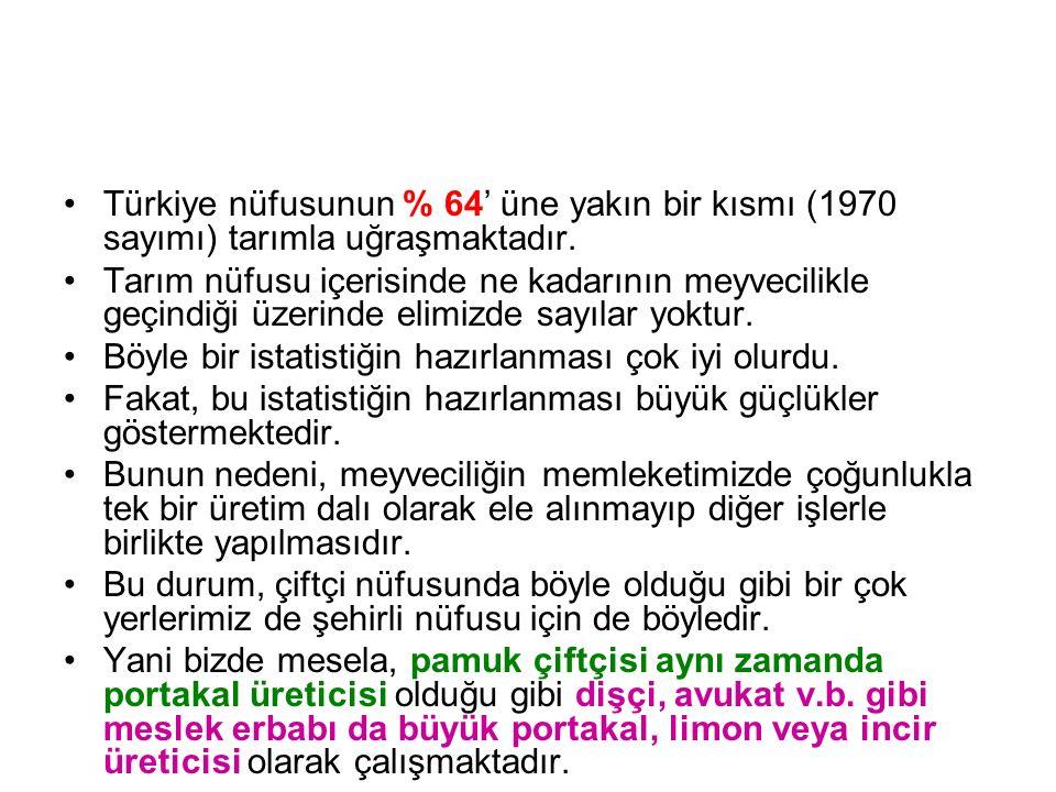 Türkiye nüfusunun % 64' üne yakın bir kısmı (1970 sayımı) tarımla uğraşmaktadır.